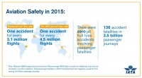 IATA Releases 2015 Safety Performance