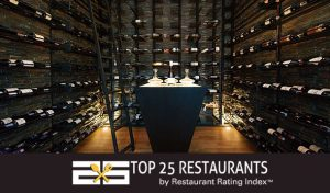 Bangkok First Global City for Top 25 Restaurants by Restaurant Rating Index